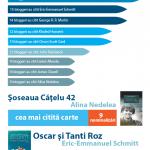 Statistica cartilor citite de catre bloggeri pe 2013