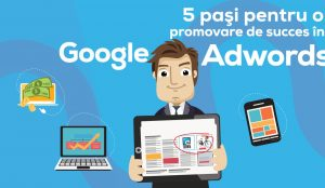 5-pasi-in-google-adwords-1080x628